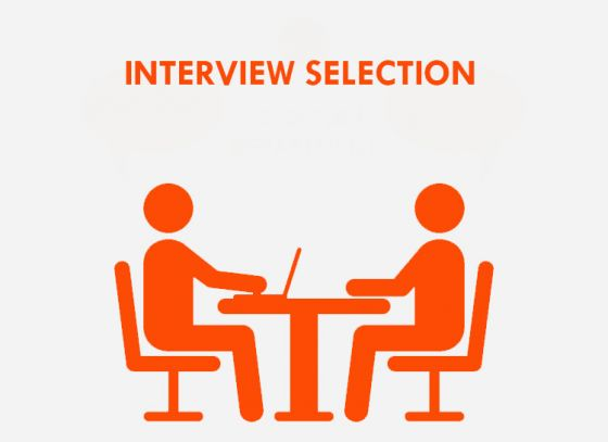 Fast 5: qualities your interviewer notices in you