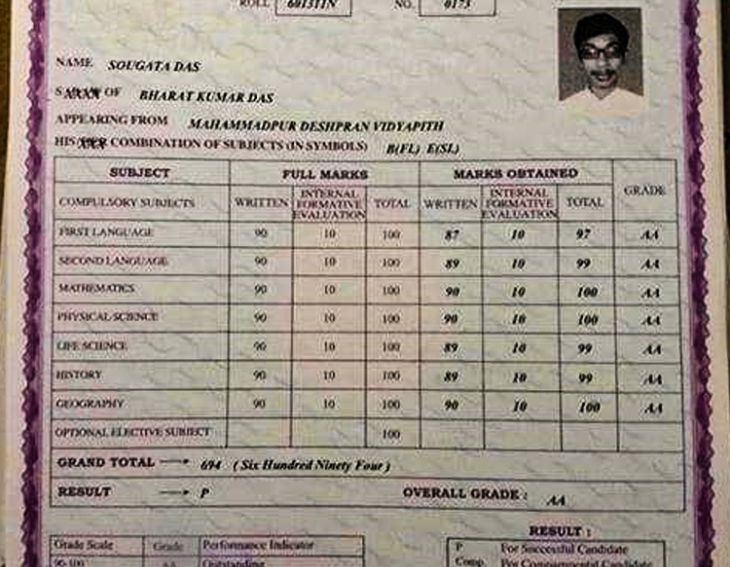 Madhyamik 2019 results are out